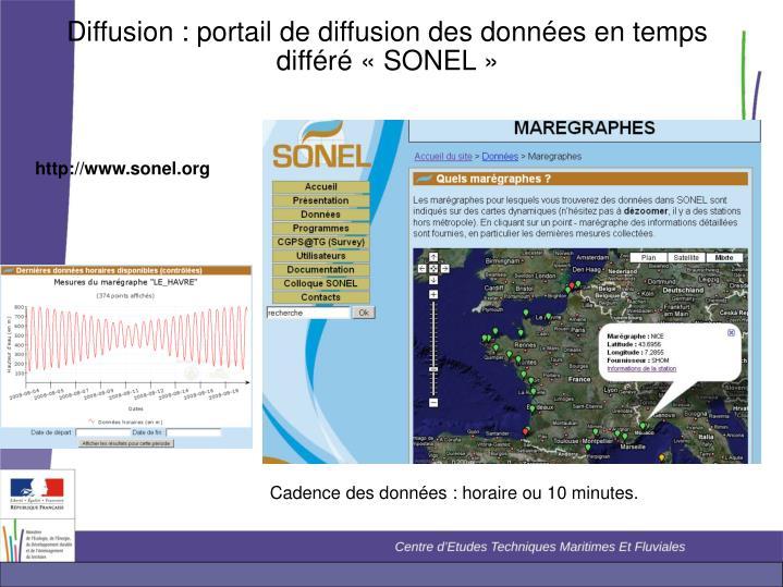 Diffusion : portail de diffusion des données en temps différé «SONEL»