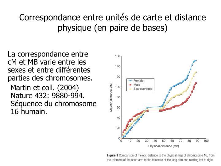 Correspondance entre unités de carte et distance physique (en paire de bases)