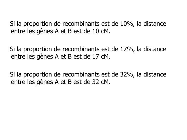 Si la proportion de recombinants est de 10%, la distance entre les gènes A et B est de 10 cM.