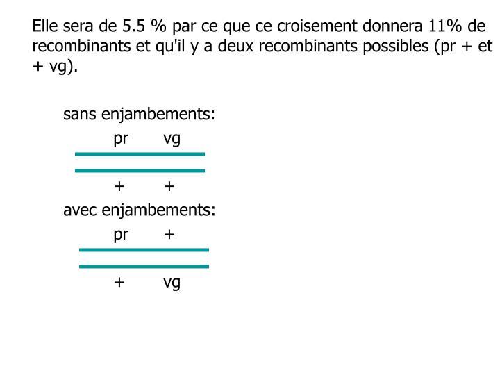 Elle sera de 5.5 % par ce que ce croisement donnera 11% de recombinants et qu'il y a deux recombinants possibles (pr + et + vg).