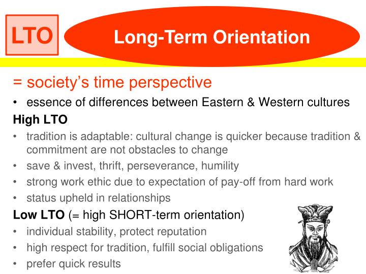 Long-Term Orientation