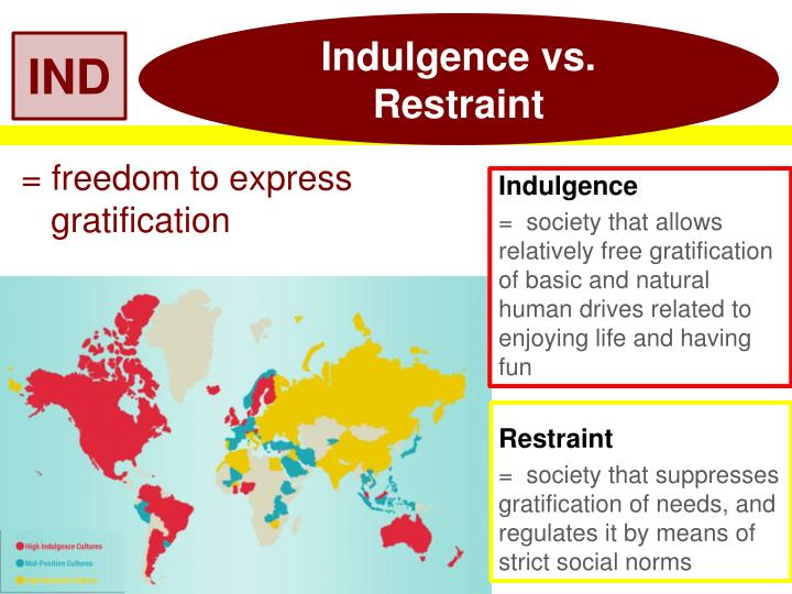 Indulgence vs. Restraint