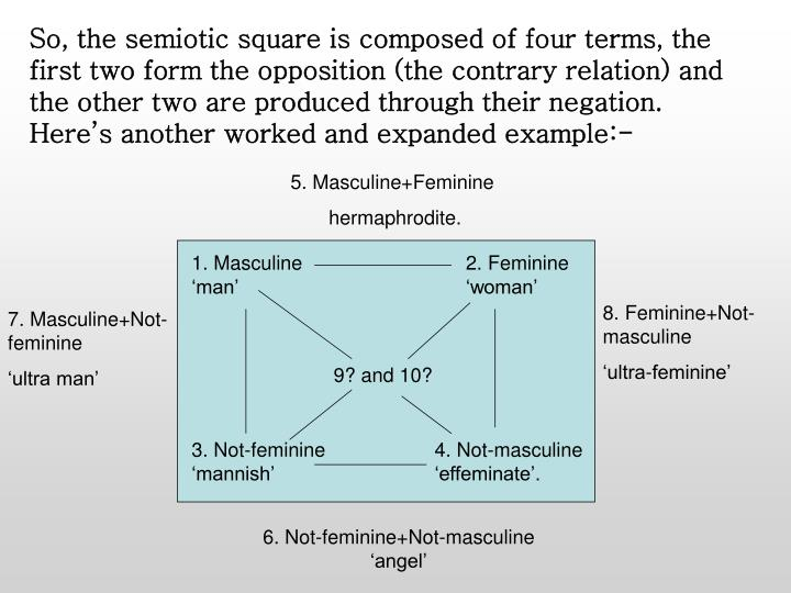 So, the semiotic square is composed of four terms, the first two form the opposition (the contrary r...