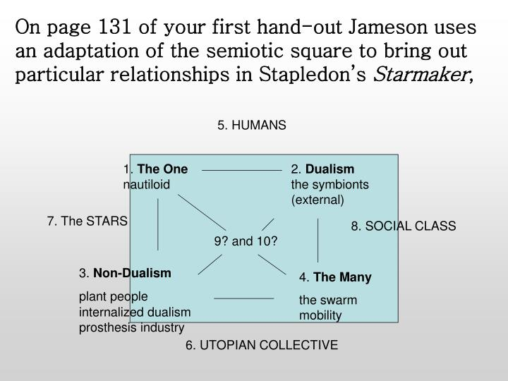 On page 131 of your first hand-out Jameson uses an adaptation of the semiotic square to bring out particular relationships in Stapledon's