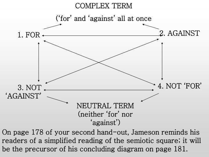 COMPLEX TERM