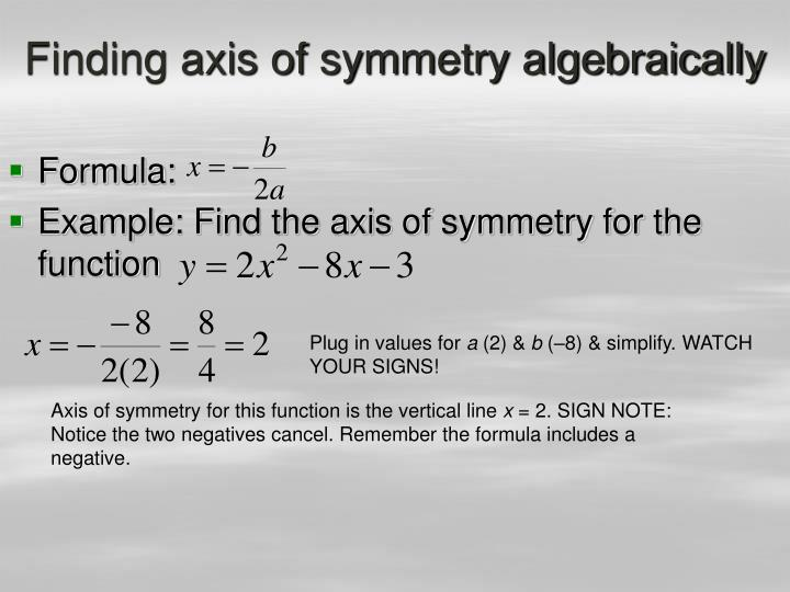 Finding axis of symmetry algebraically
