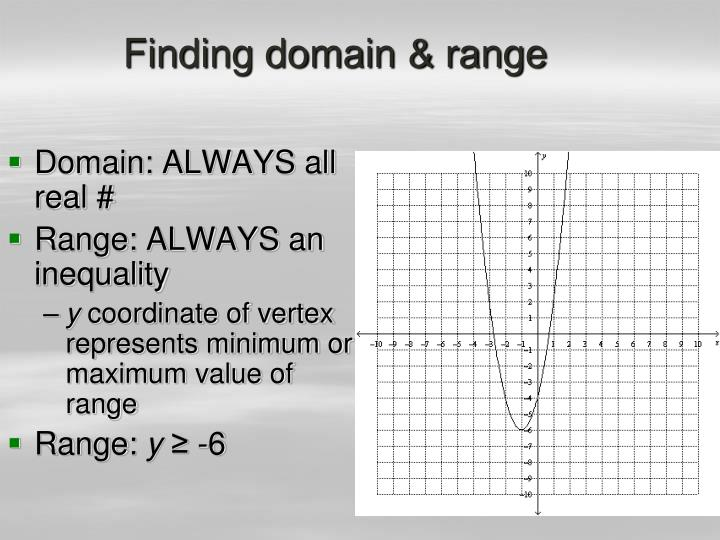 Finding domain & range