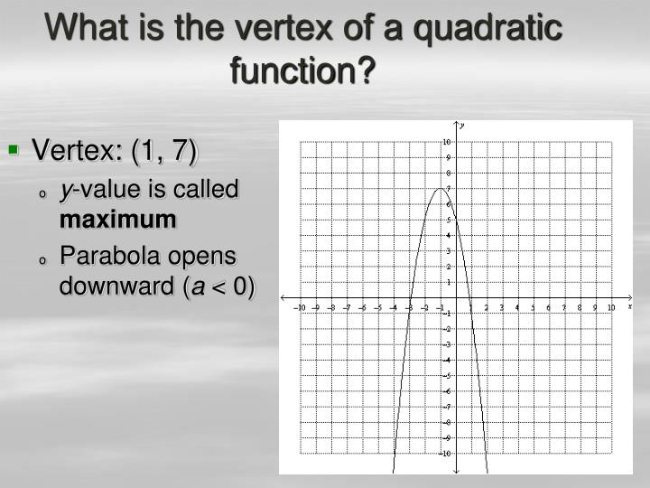 What is the vertex of a quadratic function?
