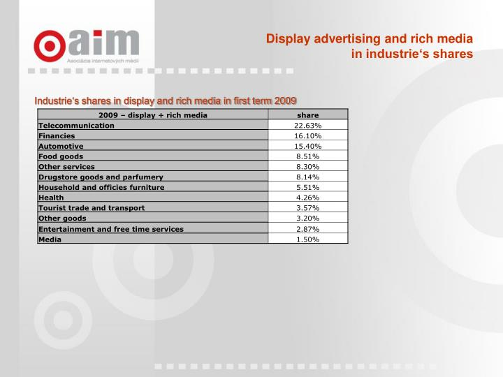 Display advertising and rich media