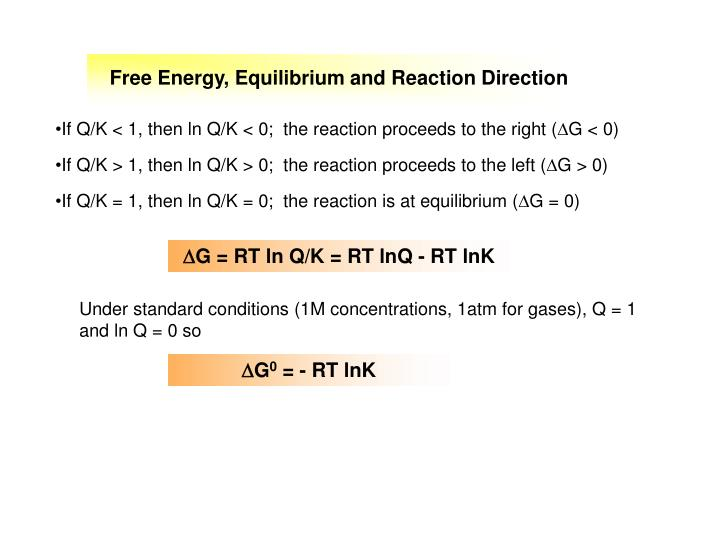 Free Energy, Equilibrium and Reaction Direction