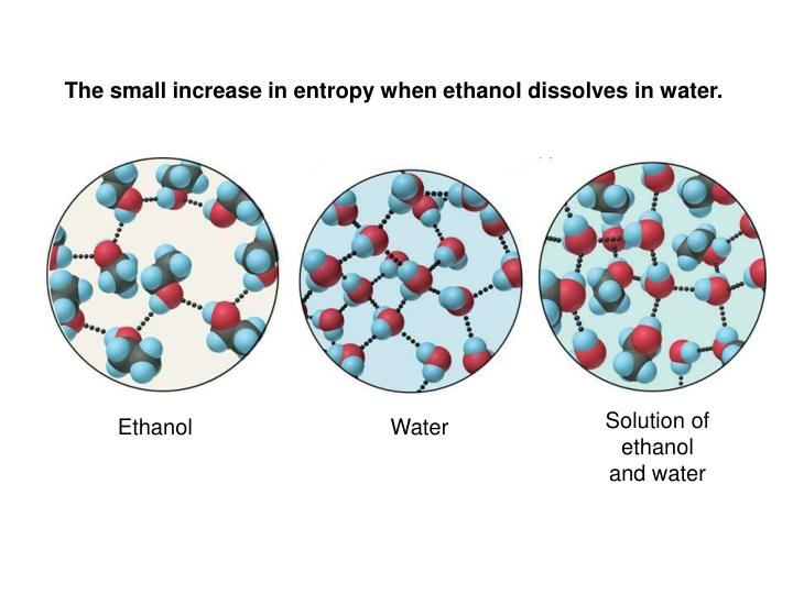 Solution of ethanol and water