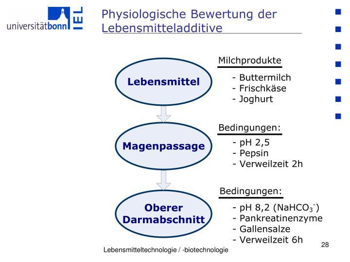Physiologische Bewertung der Lebensmitteladditive