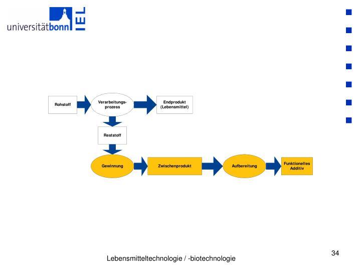 Lebensmitteltechnologie / -biotechnologie