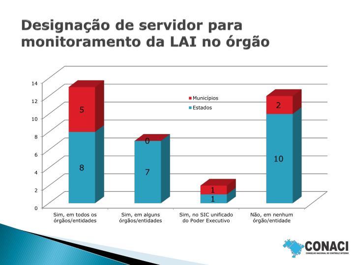 Designação de servidor para monitoramento da LAI no órgão