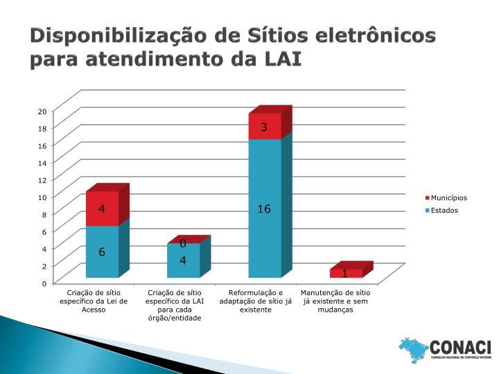 Disponibilização de Sítios eletrônicos para atendimento da LAI