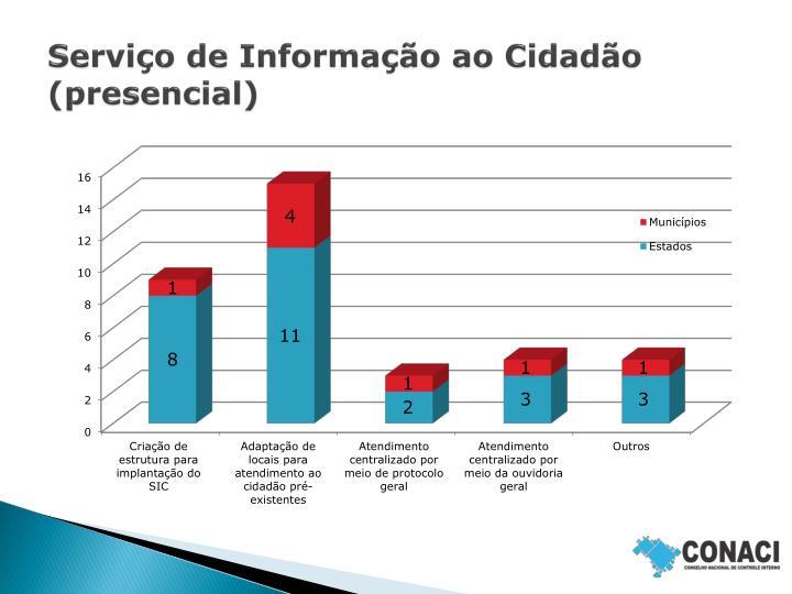 Serviço de Informação ao Cidadão (presencial)