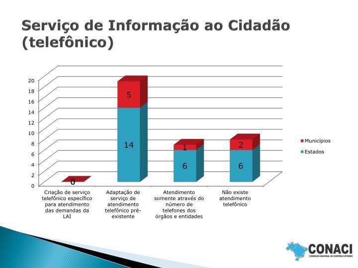 Serviço de Informação ao Cidadão (telefônico)