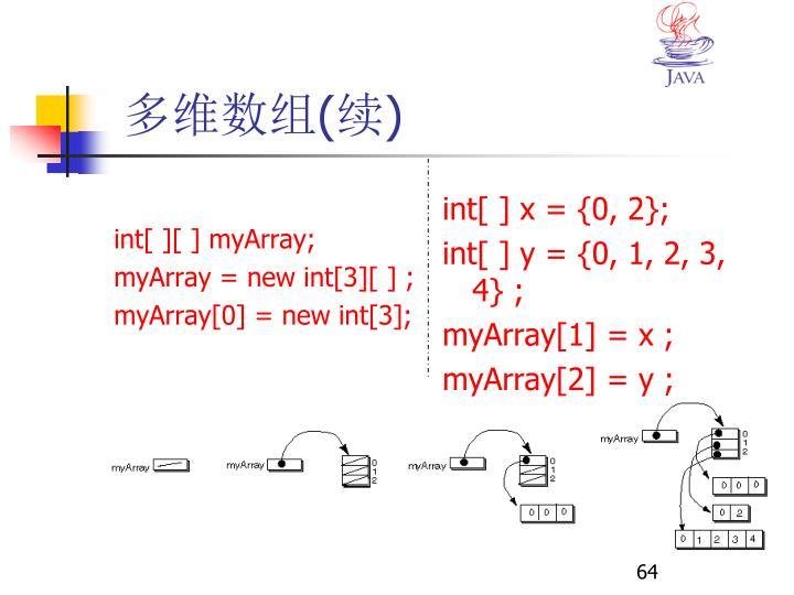 int[ ][ ] myArray;