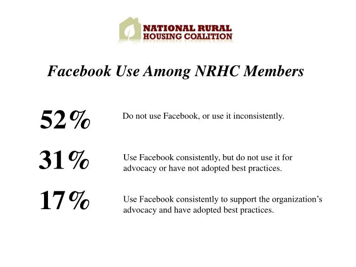 Facebook use among nrhc members