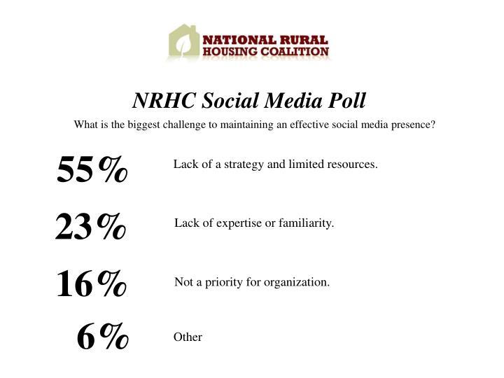 NRHC Social Media Poll