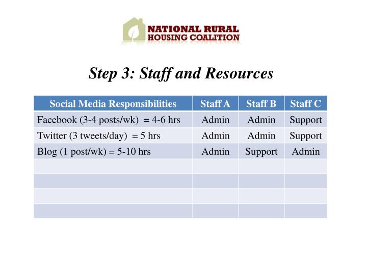 Step 3: Staff and Resources
