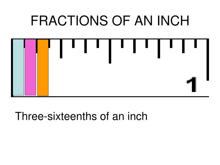 FRACTIONS OF AN INCH