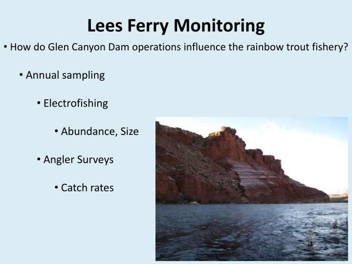 Lees Ferry Monitoring