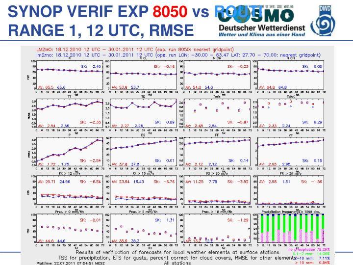 SYNOP VERIF EXP