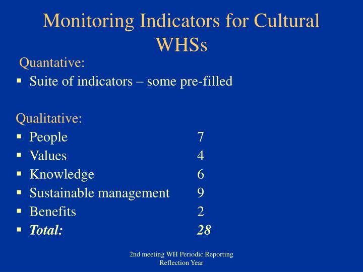 Monitoring Indicators for Cultural WHSs