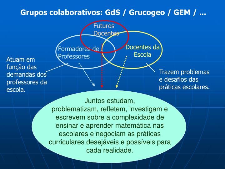 Grupos colaborativos: GdS / Grucogeo / GEM / ...
