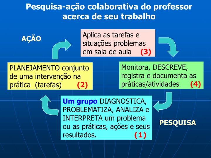 Pesquisa-ação colaborativa do professor acerca de seu trabalho