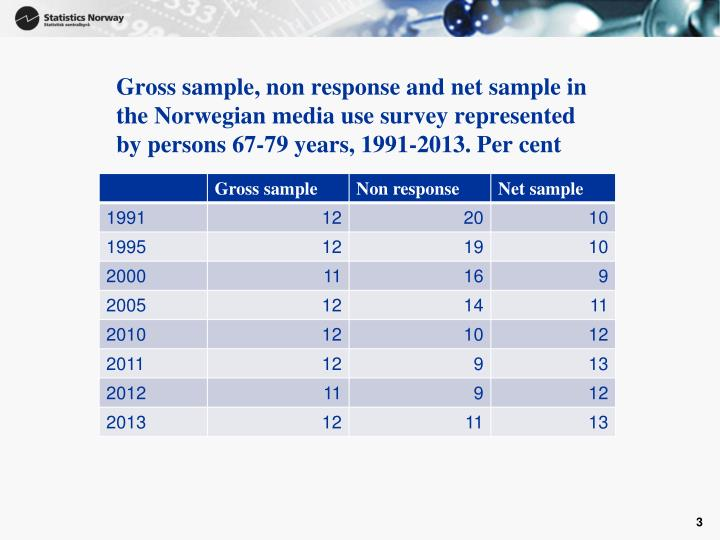 Gross sample, non response and net sample in