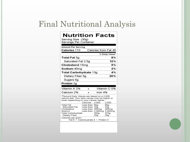 Final Nutritional Analysis