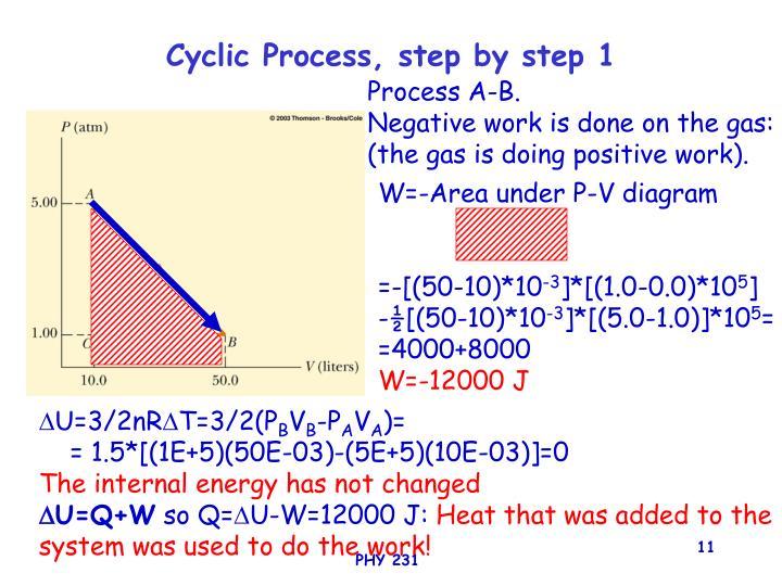 W=-Area under P-V diagram
