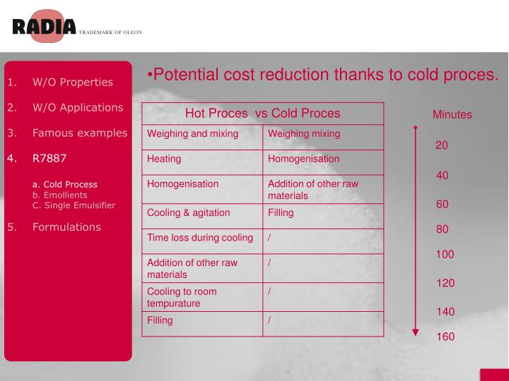 Potential cost reduction thanks to cold proces.
