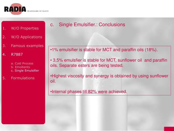 c.Single Emulsifier.: Conclusions