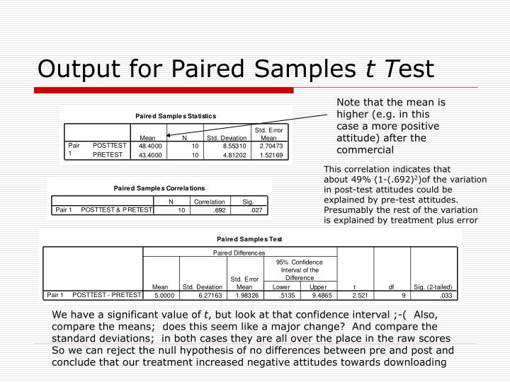 Output for Paired Samples