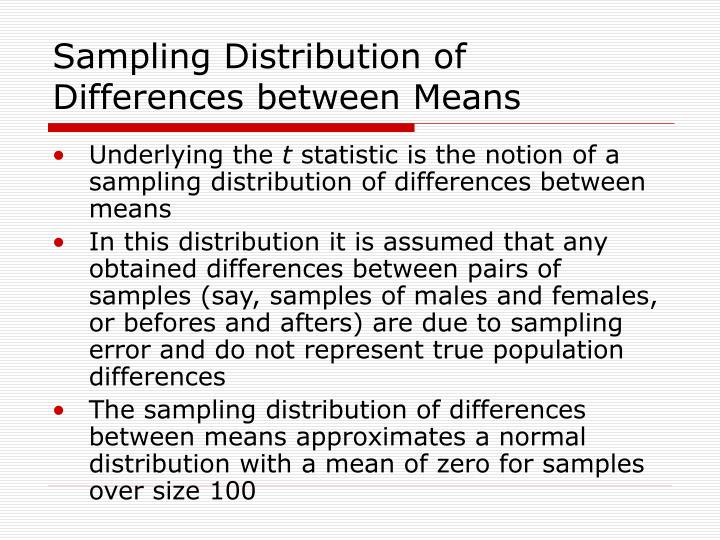 Sampling Distribution of Differences between Means