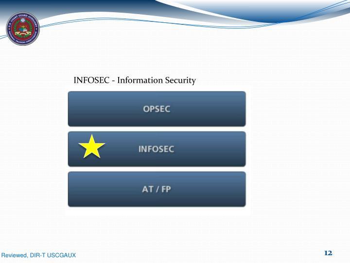 INFOSEC - Information Security