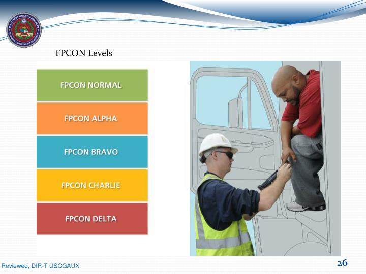 FPCON Levels