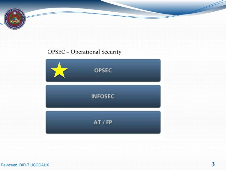 OPSEC – Operational Security