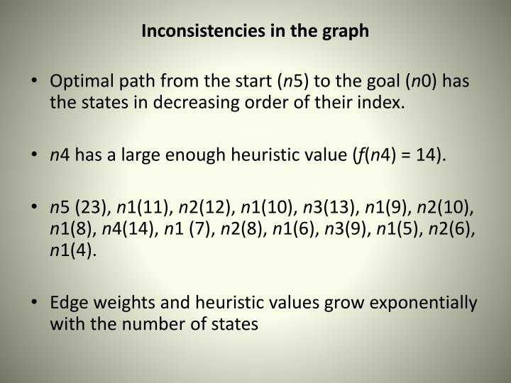 Inconsistencies in the graph