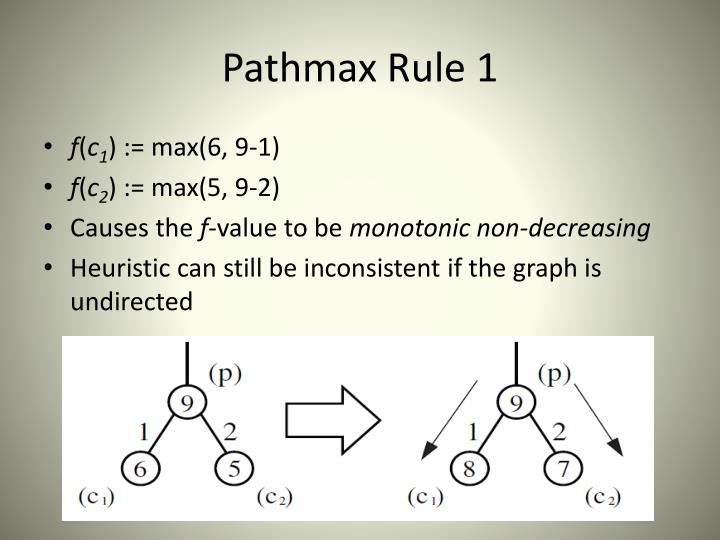 Pathmax Rule 1