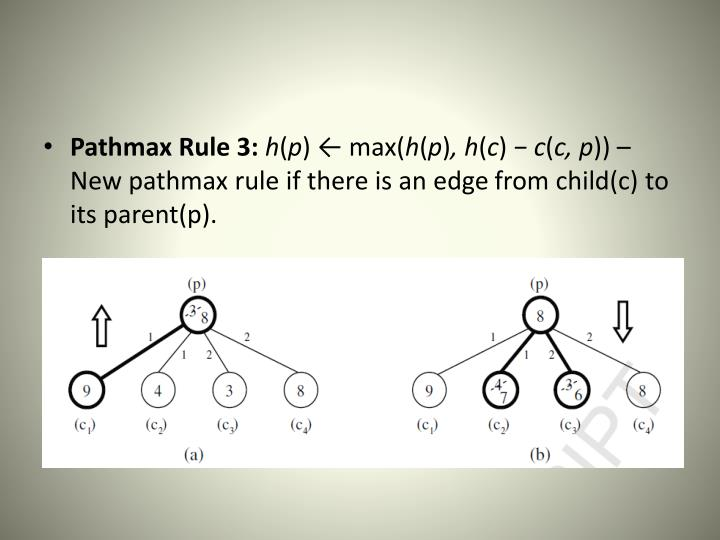 Pathmax Rule
