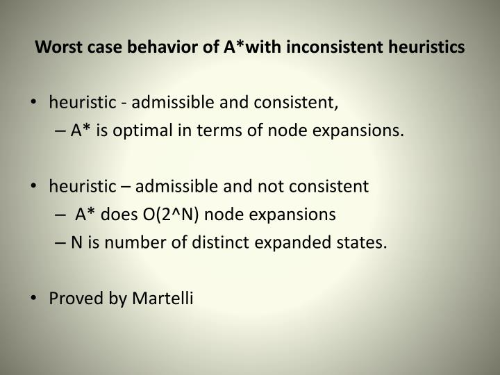 Worst case behavior of A*with inconsistent heuristics