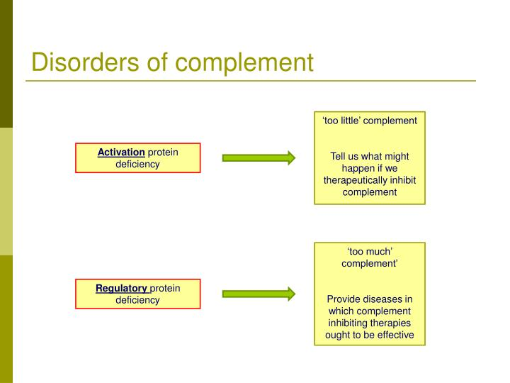 Disorders of complement
