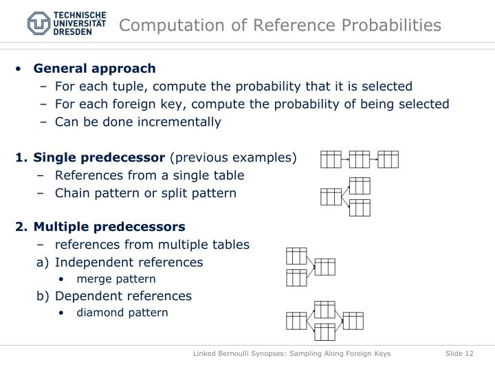 Computation of Reference Probabilities