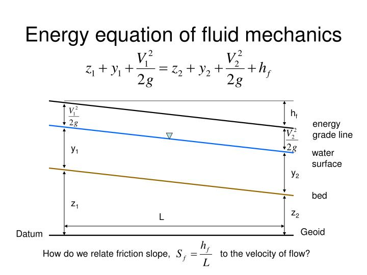 Energy equation of fluid mechanics