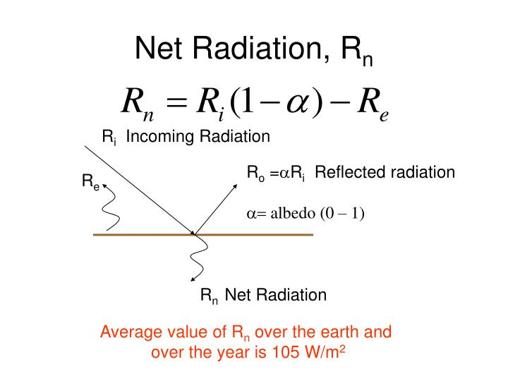 Net Radiation, R