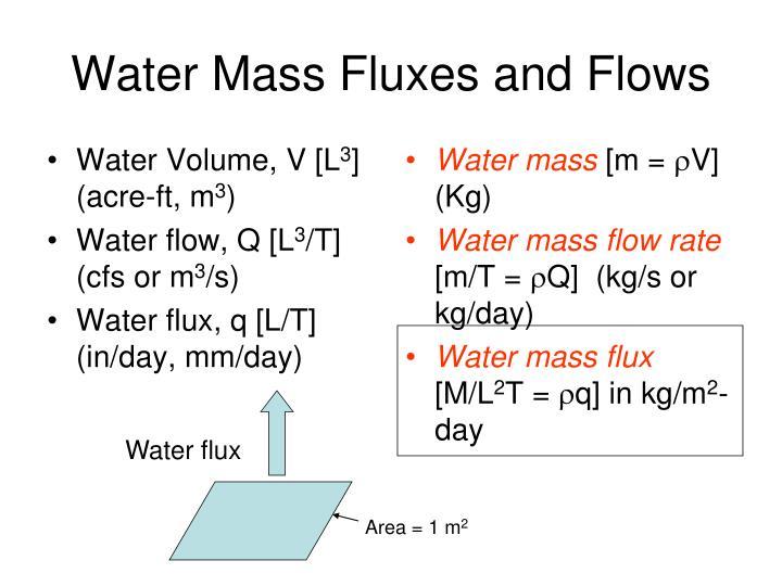 Water Volume, V [L